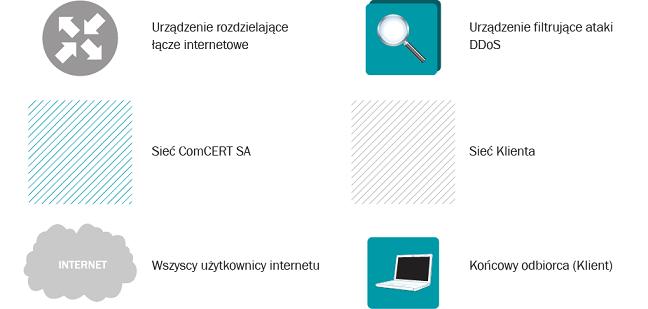 grafika_ochrona_przed_DDOS_3_small